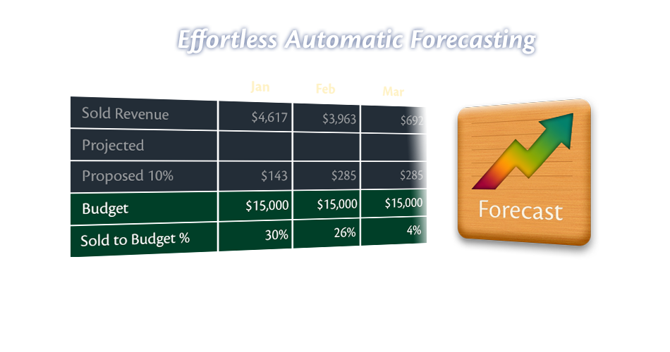 Effortless Automatic Forecasting.